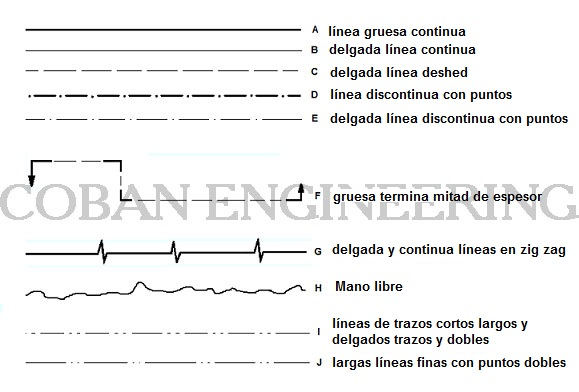 Kinds Of Lines In Art And Its Meaning : Dibujos técnicos lines dimensiones y tolerancias