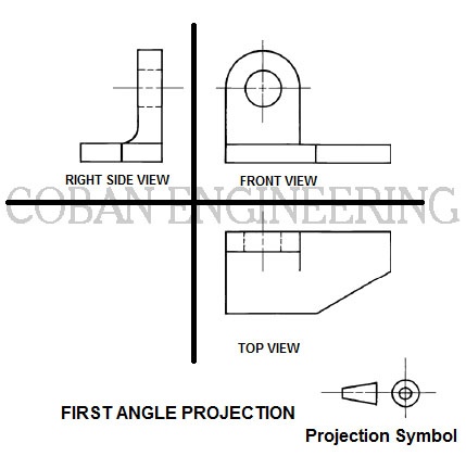 orthographic projection definition Definition of orthographic projection: a method of representing solid objects in two dimensions by viewing on three mutually perpendicular plane surfaces, using parallel rays or projectors perpe.