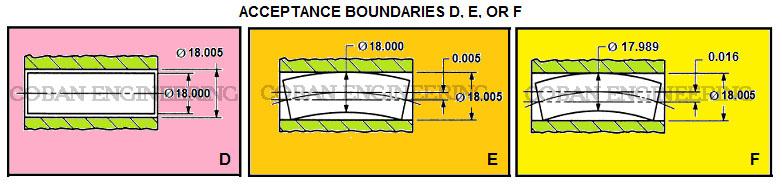 Geometric Dimensioning And Tolerancingform Tolerances Straightness