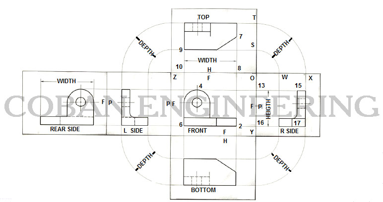 Technical Drawingsthird Angle Projectiongeneral Dimensioning And