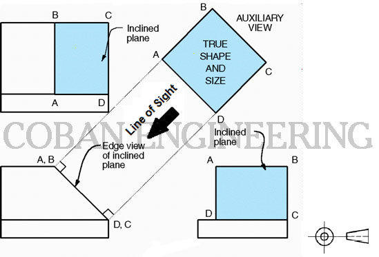 Technical Drawings Lines Geometric Dimensioning And Tolerancing Definition Of The Drawings Lines Iso Ansi Projected Two View Drawing