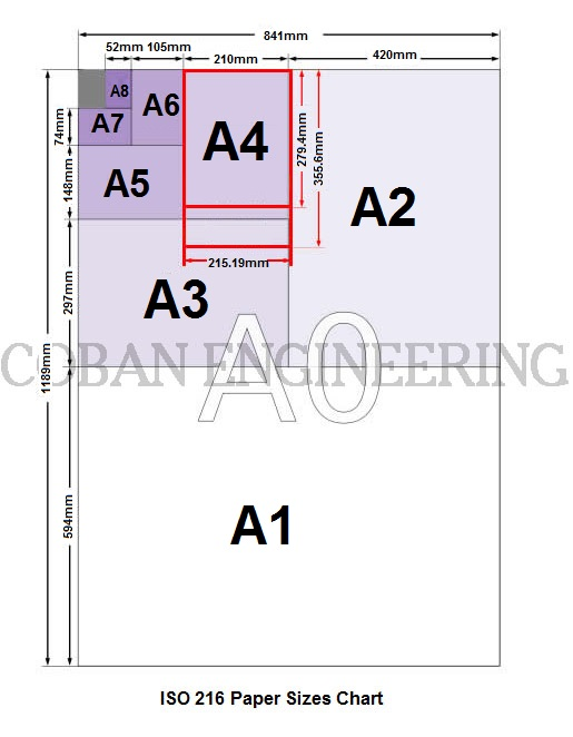 Gdt Geometric Dimensioning And Tolerancingtechnical Drawing